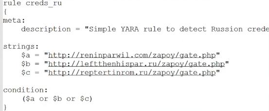 使用yara防御恶意软件