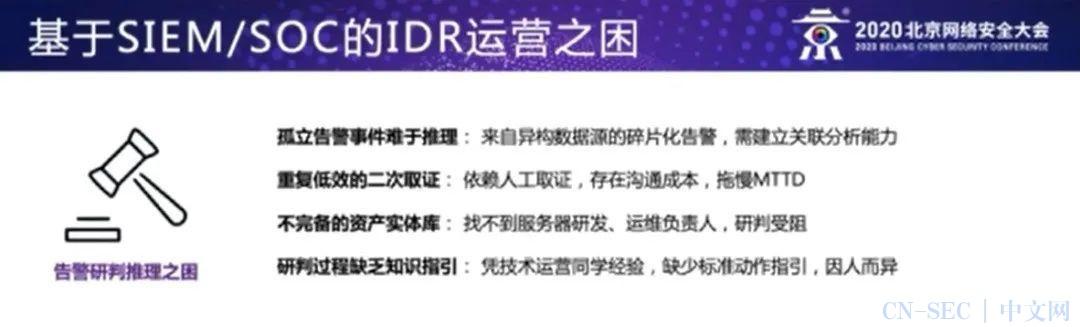 【企业安全运营实践论坛】刘潇锋:安全运营之自动编排的探索