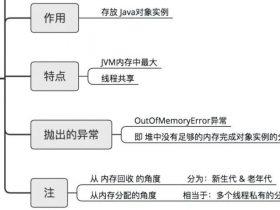 13 张图解 Java 中的内存模型