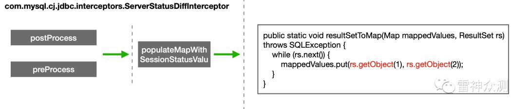 MySQL-JDBC 反序列化