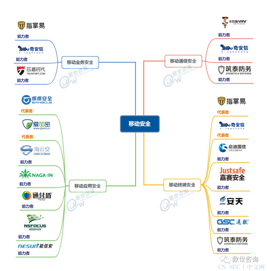 《中国网络安全能力图谱》发布   默安科技实力领跑开发安全领域
