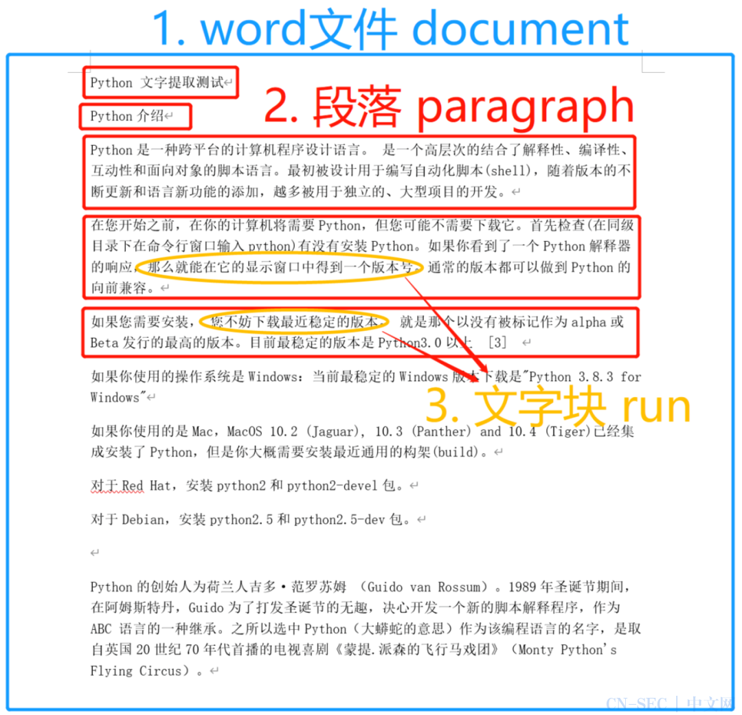 如何用Python快速优雅的批量修改Word文档样式?