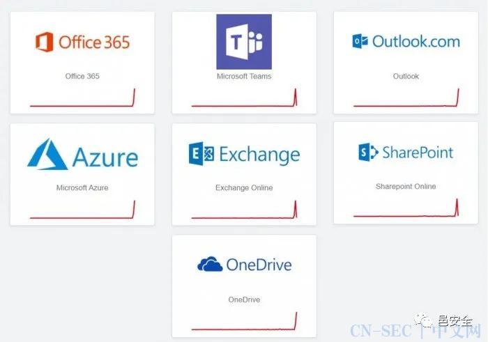 Microsoft 365服务出现全球大规模宕机 Teams等服务均无法使用