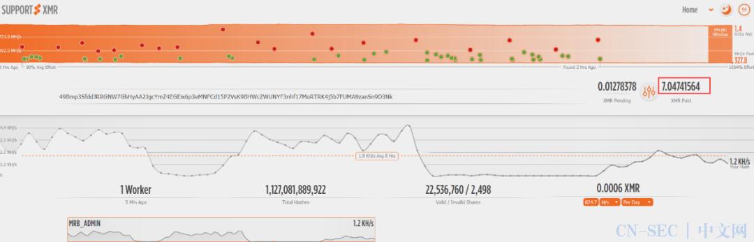跨平台挖矿木马MrbMiner已控制上千台服务器