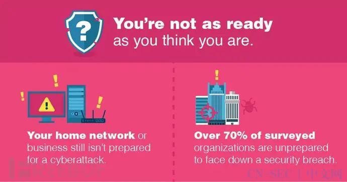 15个关于恶意软件的统计事实