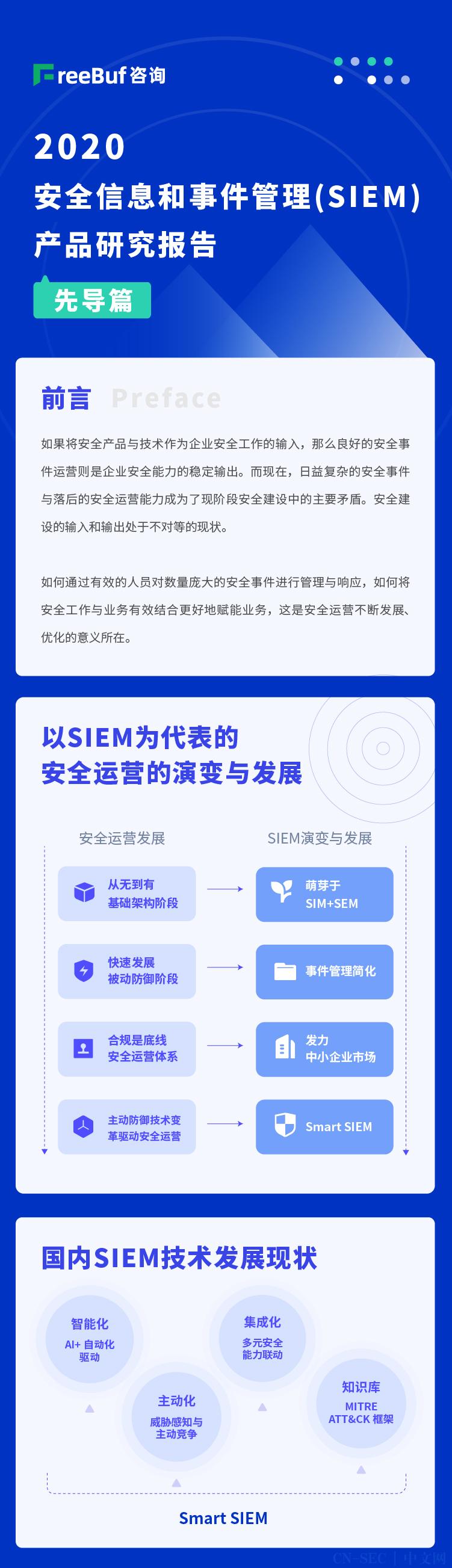 先导篇 | 《2020安全信息和事件管理(SIEM)研究报告》即将发布