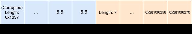 """JITSploitation I:挖掘""""非标准的""""JIT漏洞"""