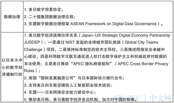 专题·安全服贸 | 我国大型企业走出国门需注意的数据安全问题