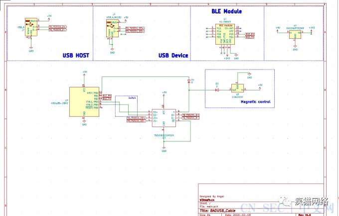 USBninja(数据线版BadUSB)的设计方法与猜想