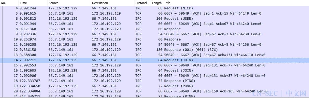CVE-2020-17496 vBulletin Pre-Auth RCE漏洞在野利用