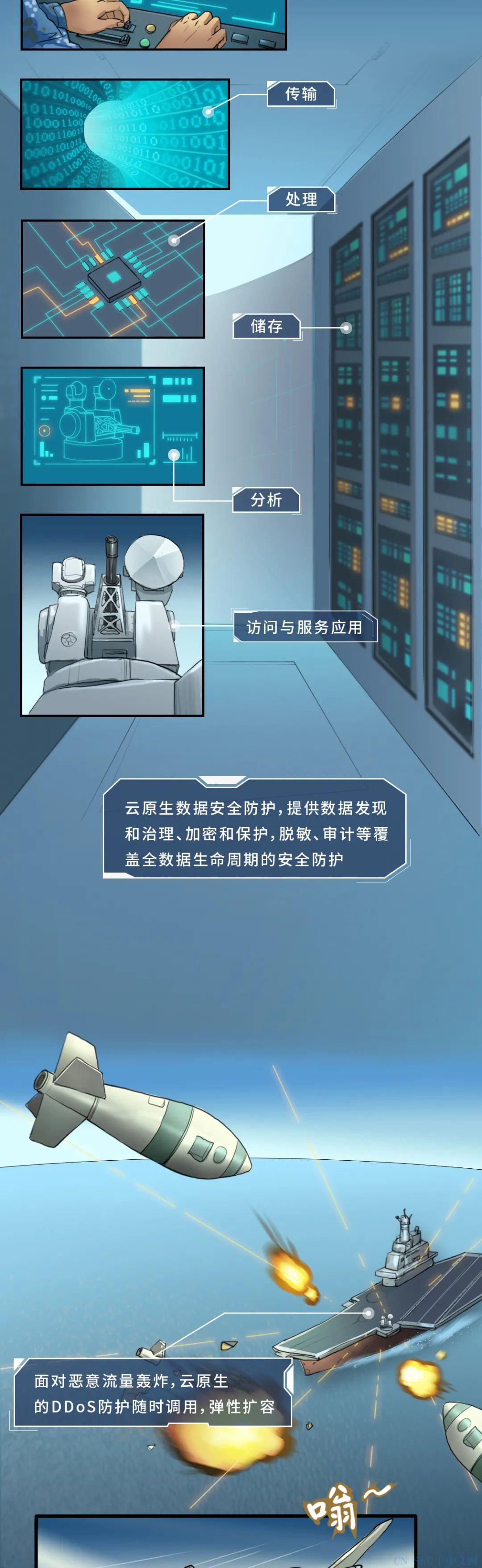 一图详解腾讯云原生安全防护体系