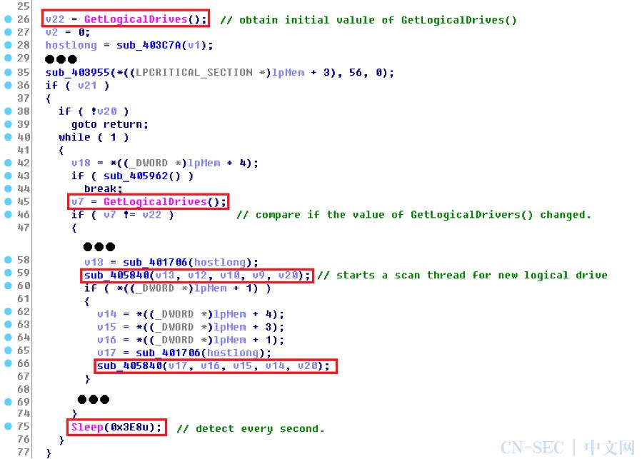 深入分析:Phobos勒索软件EKING变种样本