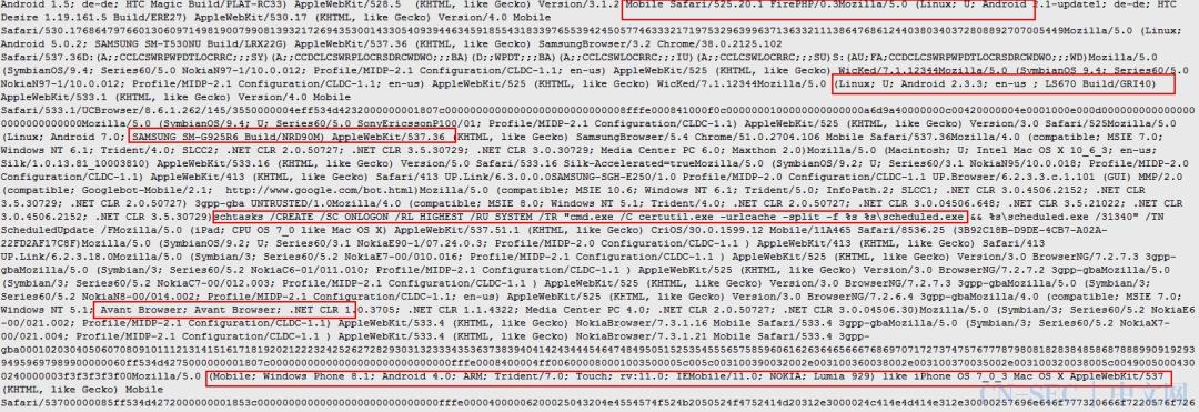 Glupteba变种:跨平台、模块化恶意软件分析
