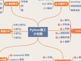 专题 | Python绘图神器之matplotlib