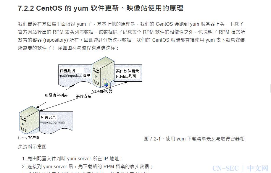 《鸟哥 Linux 私房菜》560 页新书首发!完整中文版 PDF 下载