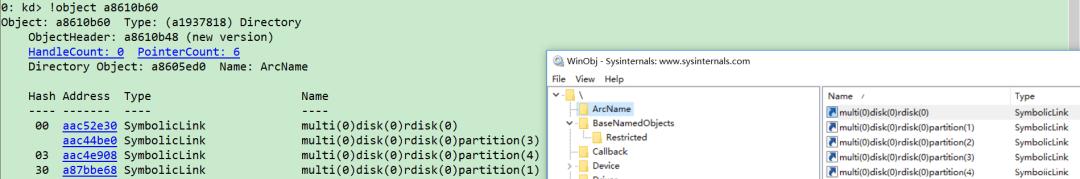 最新Windows内核对象管理全景解析