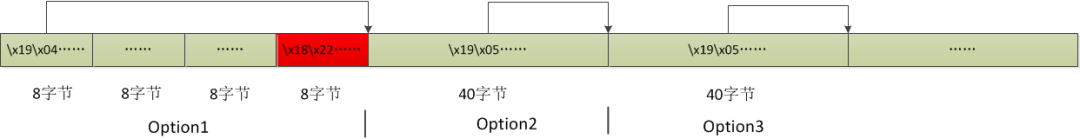 CVE-2020-16898: Windows TCP/IP远程执行代码漏洞分析