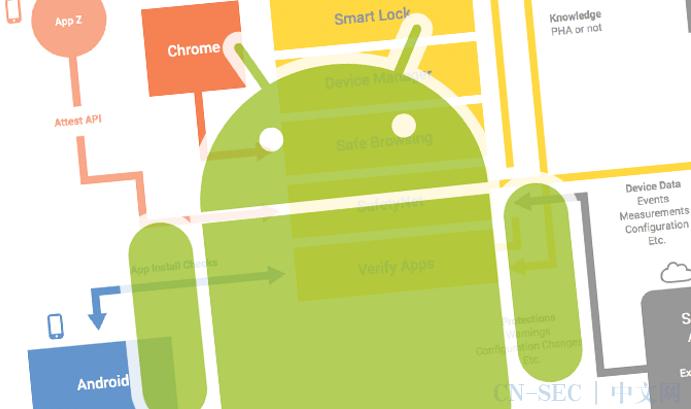 谷歌Play商店下架了17款恶意软件 这里有你常用的应用程序吗?