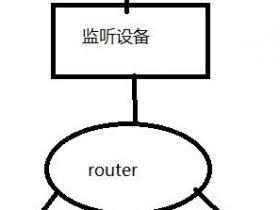 企业网络建设-网络监听(上)