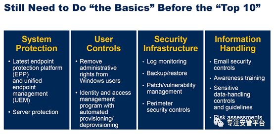 Gartner2020年十大安全项目详解