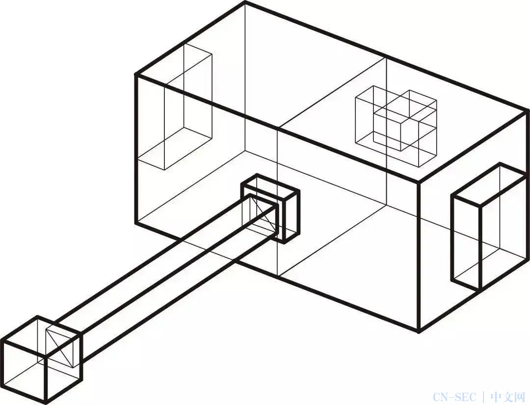 CVE-2020-1472复现及漏洞防护