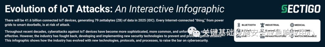 应对不断发展的蜂窝物联网威胁挑战