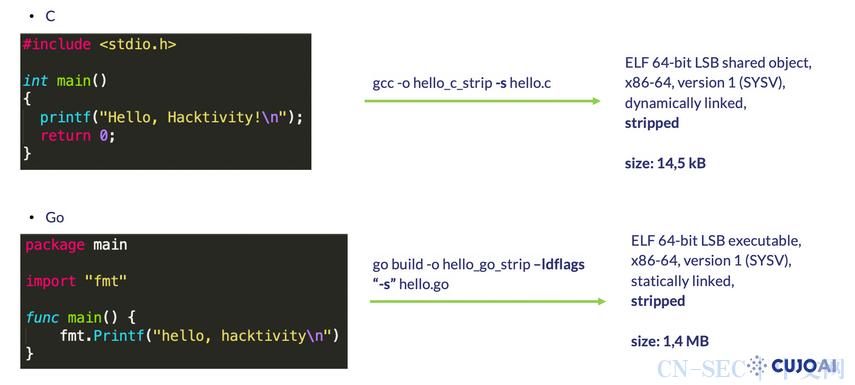 利用Ghidra逆向分析Go二进制程序(上篇)