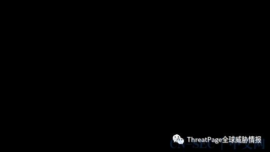 今日威胁情报2020/10/10-14(第310期)