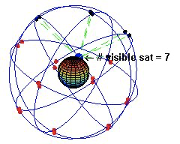 GNSS欺骗原理与感知方法