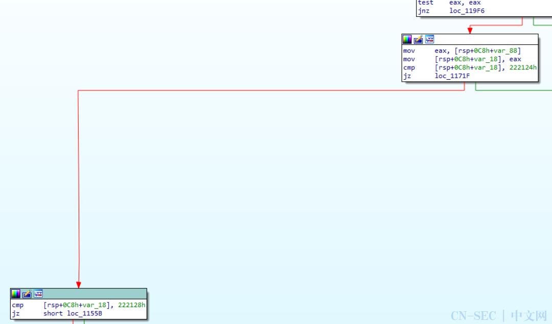 IOBit Unlocker 驱动本地提权漏洞分析