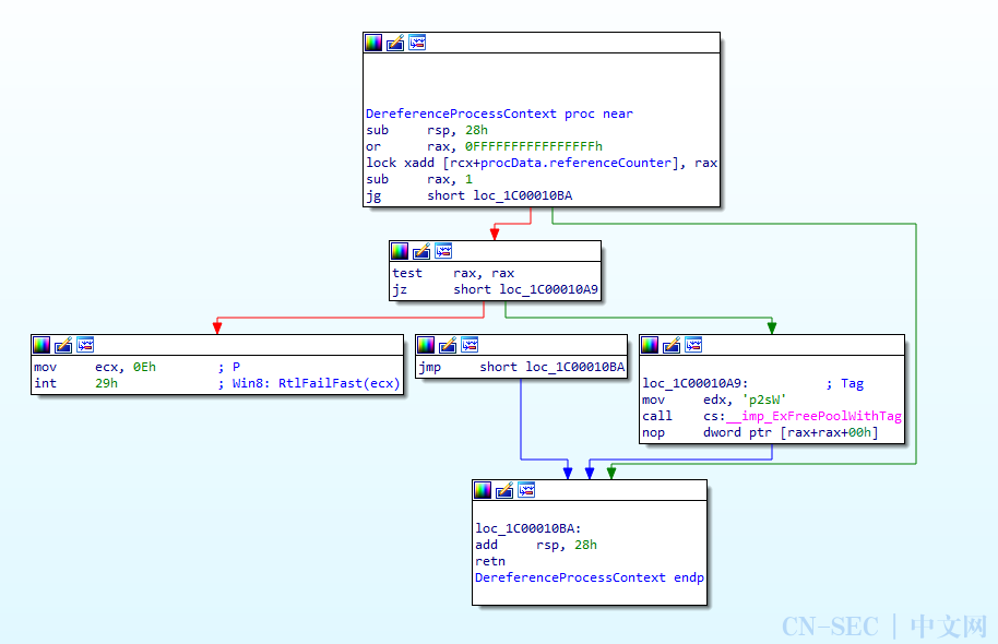 CVE-2019-1215:Windows 驱动 ws2ifsl.sys UAF 漏洞分析和利用研究