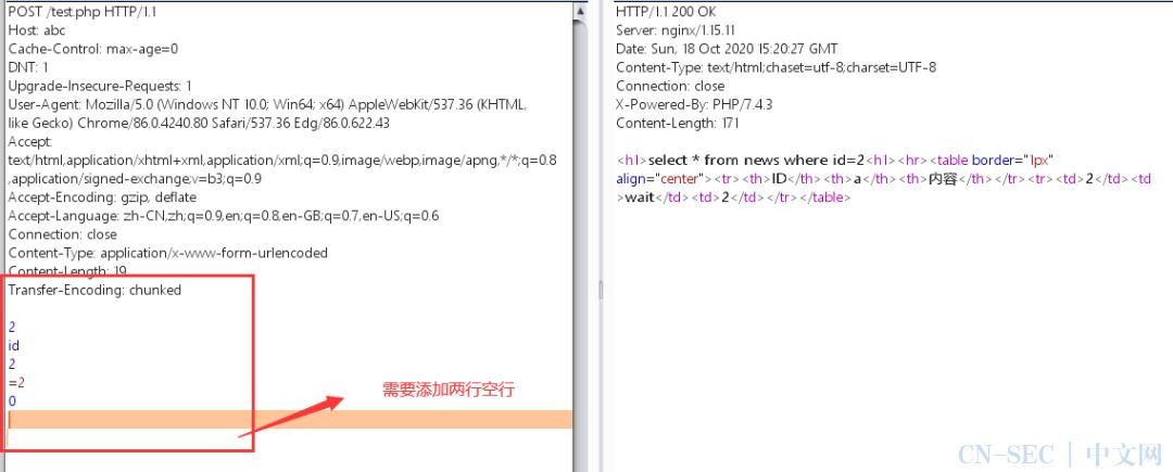 通过HTTP协议特性绕过安全设备