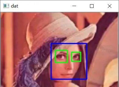 用 cv2 实现人脸检测