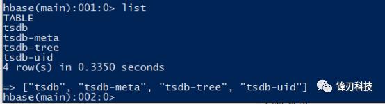 opentsdb远程代码执行(CVE-2020-35476)复现