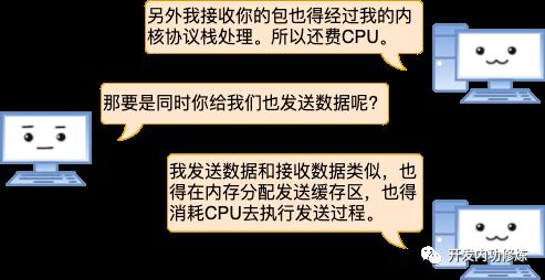漫画   一台Linux服务器最多能支撑多少个TCP连接?