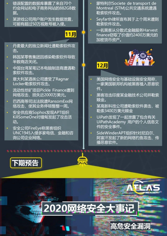 2020网络安全大事记 - 网络安全事件篇