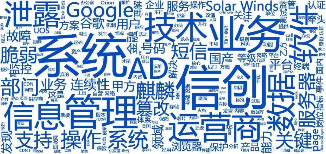 群话题   本期关键词:关注信创安全,Google部分服务宕机,SolarWinds,标准解读,安全合规工作……