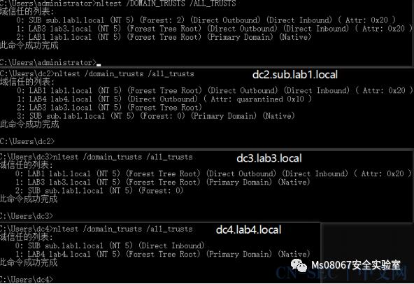 Windows域关系学习 全攻略