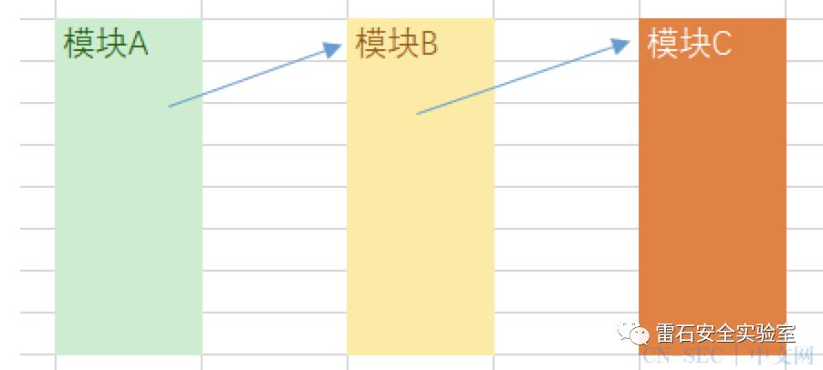 利用未导出函数结束进程