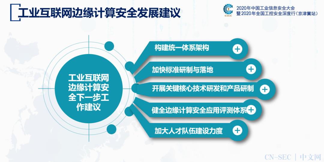 《工业互联网边缘计算安全白皮书 (2020) 》发布 (附下载)