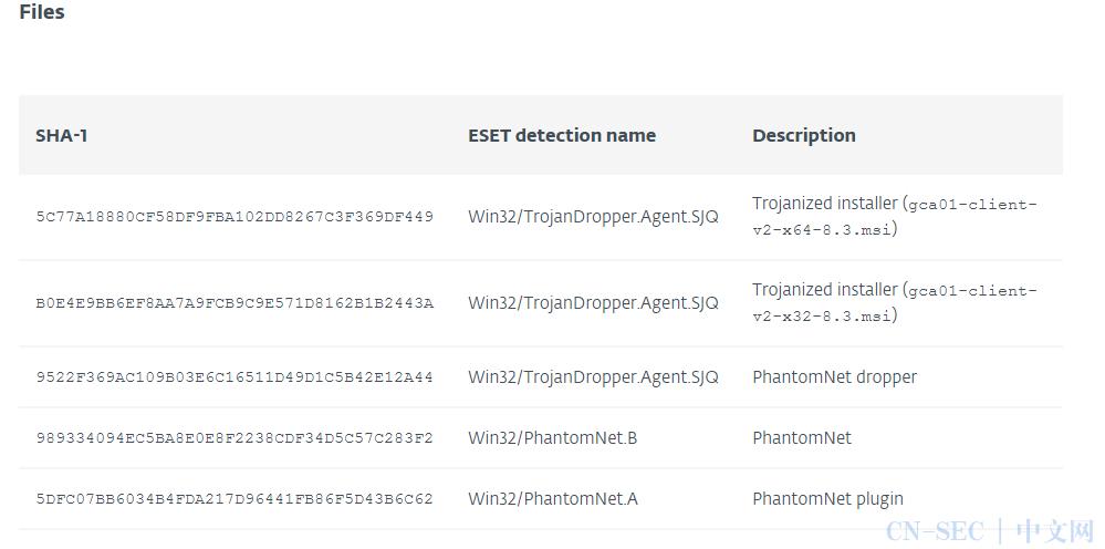 ESET的研究人员发现了一起针对越南政府认证机构的供应链攻击行动