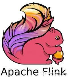 Apache Flink目录遍历漏洞