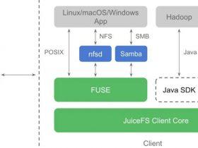 云原生分布式文件系统JuiceFS开源了