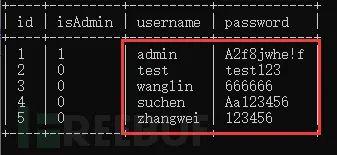记录一次众测平台邀请码获取