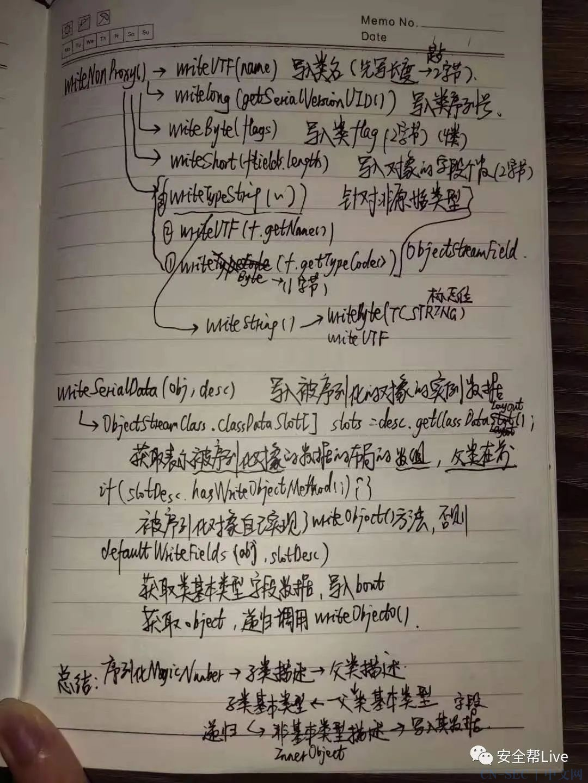Java代码审计课笔记赏析