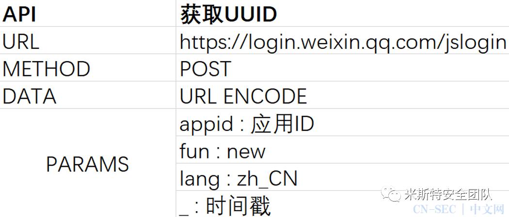 微信Netting-QRLJacking分析利用-扫我二维码获取你的账号权限