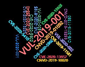 【安全监测报告】奇安信 CERT 2020年12月安全监测报告