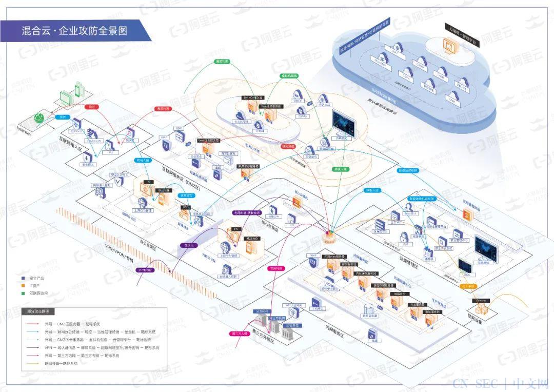 全网首发 | 阿里云 X 长亭重磅推出《实战攻防-企业红蓝对抗实践指南》