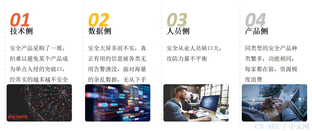 《北向文集 面向2021》 06期 山海论坛 | 耿志峰-甲方企业安全建设破局